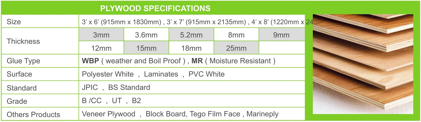 plywood specifications